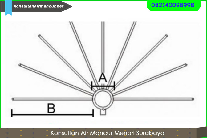 Ukuran nozzle dan diameter hemishpere