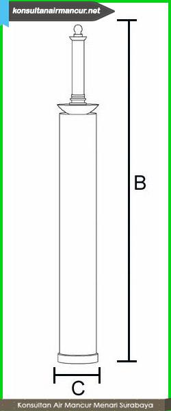 Ukuran nozzle double layer trumpet